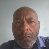 silvareginaldo560 avatar